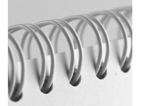 Wire-O Binding